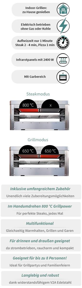 Asteus Family V2 800 Grad Grill