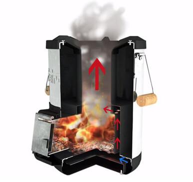 Petromax Raketenofen mit besonders sauberer Verbrennung