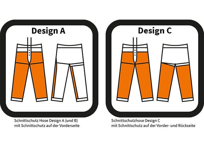 Schnittschutzhosen mit unterschiedlichen Schutzdesigns