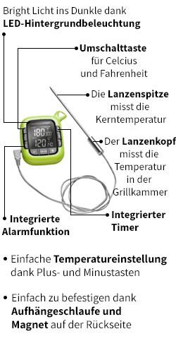Entdecken Sie die Vorteile des Outdoorchef Gourmet Check Thermometers