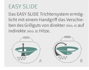 Das EASY SLIDE Trichtersystem ermöglicht mit einem Handgriff das Verschieben des Grillguts von direkter (Abb. A) auf indirekte (Abb. B) Hitze.