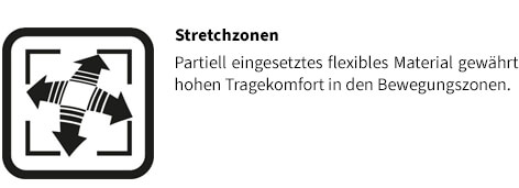 Stihl Jacke ADVANCE X-SHELL Stretch Zonen